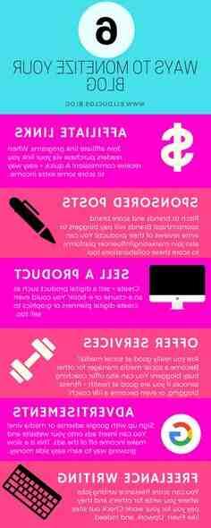 Comment devenir Rédacteur web : Formation, Métier, salaire,